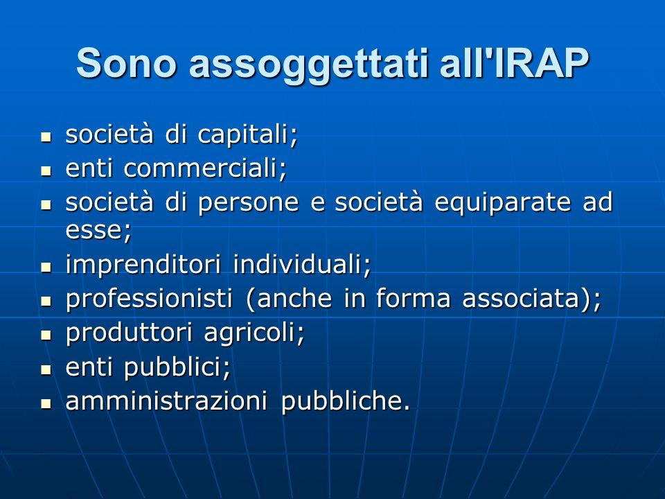 Sono assoggettati all'IRAP società di capitali; società di capitali; enti commerciali; enti commerciali; società di persone e società equiparate ad es