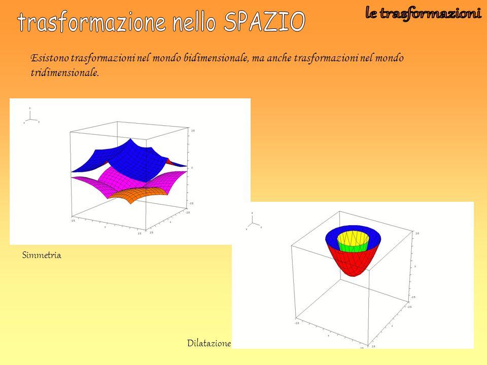 Esistono trasformazioni nel mondo bidimensionale, ma anche trasformazioni nel mondo tridimensionale. Simmetria Dilatazione