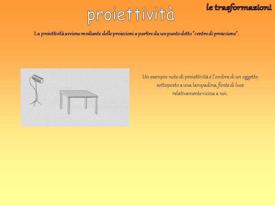 La proiettività avviene mediante delle proiezioni a partire da un punto detto