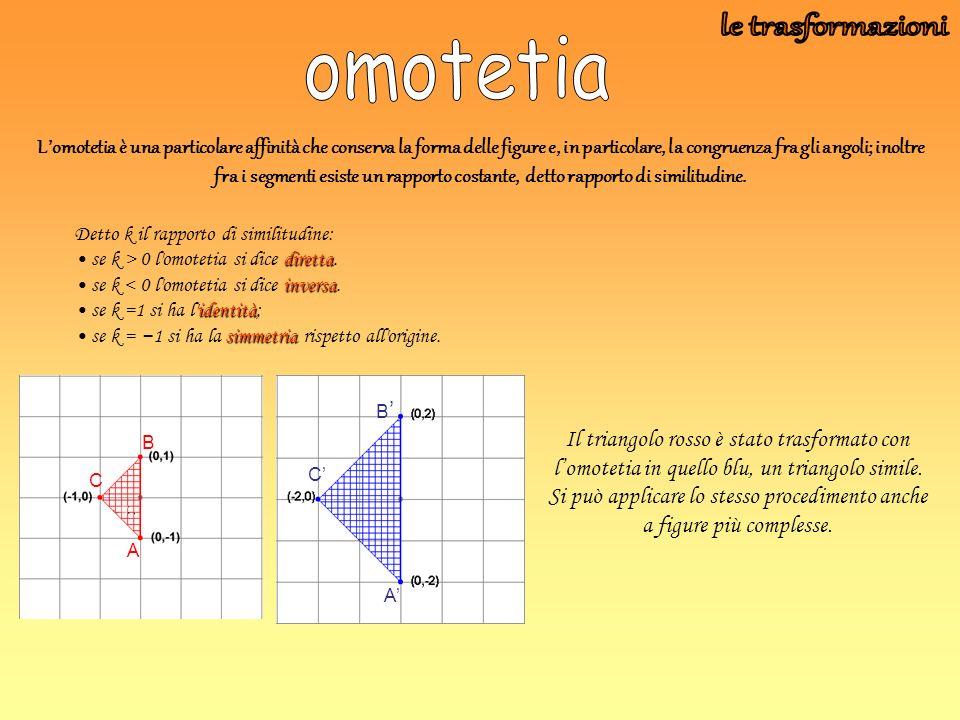 Lomotetia è una particolare affinità che conserva la forma delle figure e, in particolare, la congruenza fra gli angoli; inoltre fra i segmenti esiste