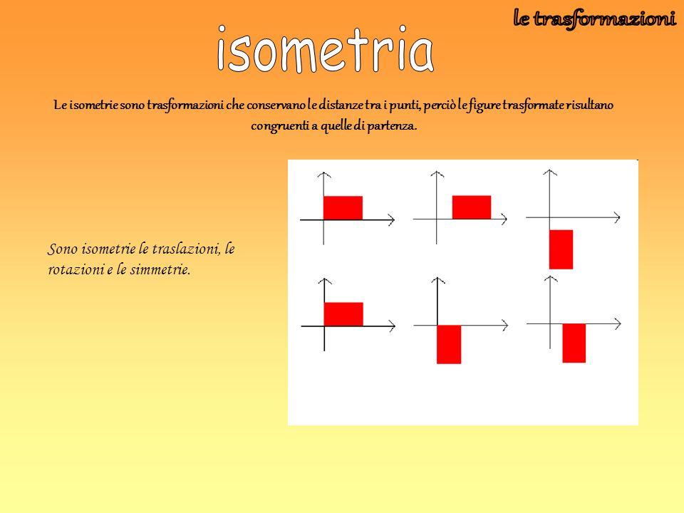 Le isometrie sono trasformazioni che conservano le distanze tra i punti, perciò le figure trasformate risultano congruenti a quelle di partenza. Sono