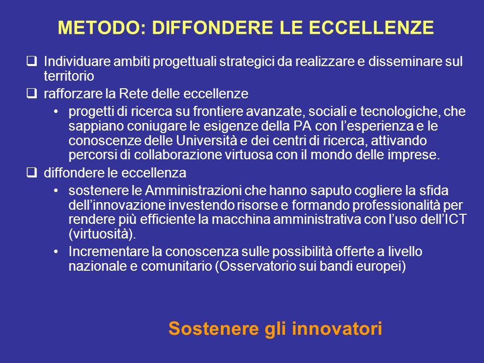METODO: DIFFONDERE LE ECCELLENZE Individuare ambiti progettuali strategici da realizzare e disseminare sul territorio rafforzare la Rete delle eccelle