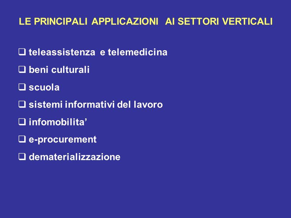 LE PRINCIPALI APPLICAZIONI AI SETTORI VERTICALI teleassistenza e telemedicina beni culturali scuola sistemi informativi del lavoro infomobilita e-proc
