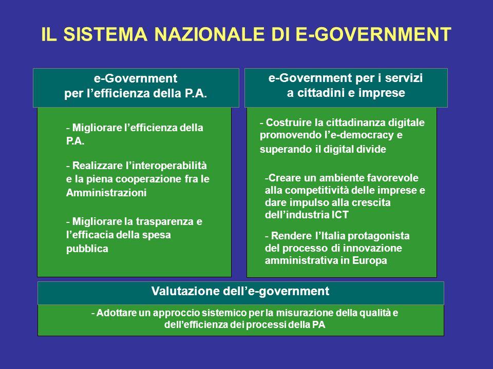IL SISTEMA NAZIONALE DI E-GOVERNMENT - Rendere lItalia protagonista del processo di innovazione amministrativa in Europa - Migliorare la trasparenza e