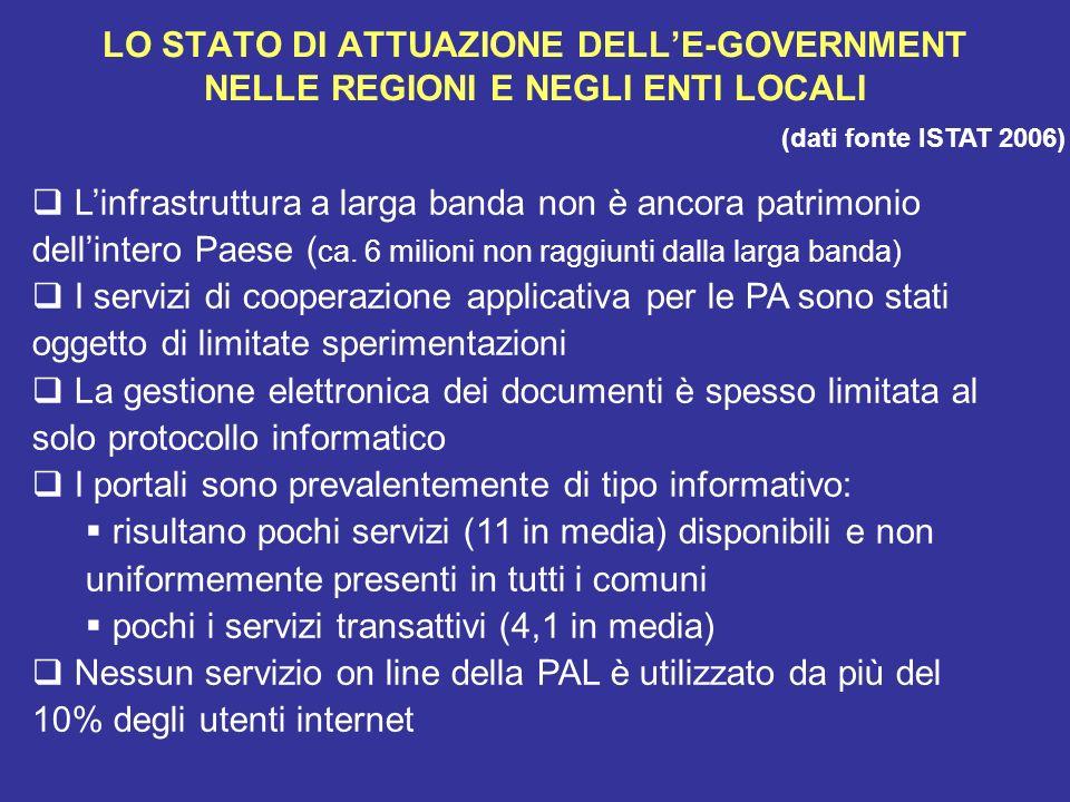 LO STATO DI ATTUAZIONE DELLE-GOVERNMENT NELLE REGIONI E NEGLI ENTI LOCALI Linfrastruttura a larga banda non è ancora patrimonio dellintero Paese ( ca.