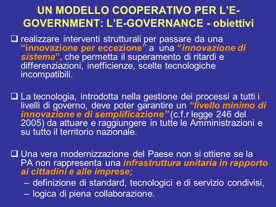 UN MODELLO COOPERATIVO PER LE- GOVERNMENT: LE-GOVERNANCE - obiettivi realizzare interventi strutturali per passare da una innovazione per eccezione a