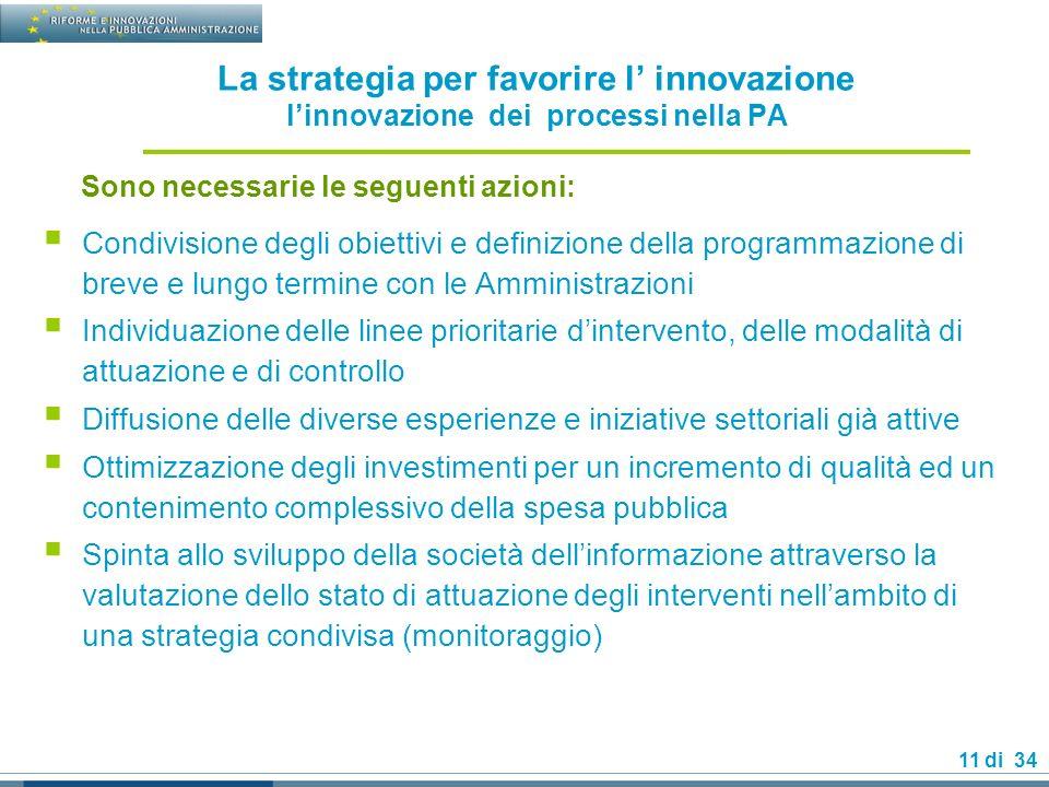 11 di 34 La strategia per favorire l innovazione linnovazione dei processi nella PA Condivisione degli obiettivi e definizione della programmazione di breve e lungo termine con le Amministrazioni Individuazione delle linee prioritarie dintervento, delle modalità di attuazione e di controllo Diffusione delle diverse esperienze e iniziative settoriali già attive Ottimizzazione degli investimenti per un incremento di qualità ed un contenimento complessivo della spesa pubblica Spinta allo sviluppo della società dellinformazione attraverso la valutazione dello stato di attuazione degli interventi nellambito di una strategia condivisa (monitoraggio) Sono necessarie le seguenti azioni: