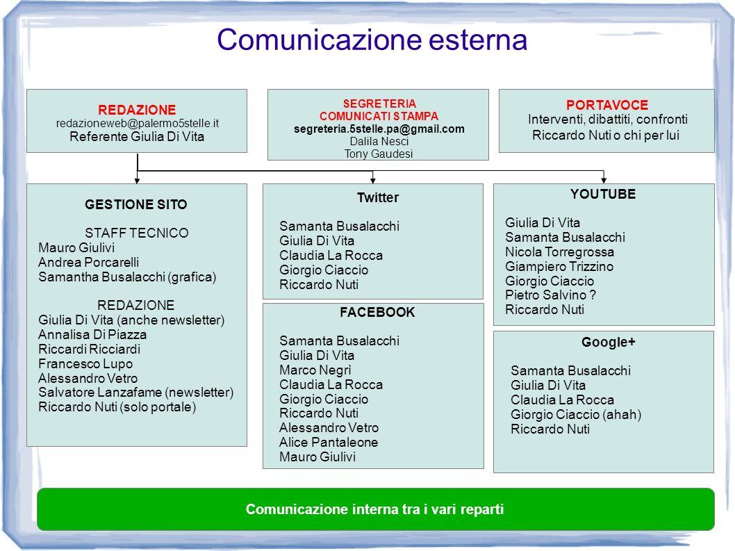 Comunicazione esterna Comunicazione interna tra i vari reparti REDAZIONE redazioneweb@palermo5stelle.it Referente Giulia Di Vita SEGRETERIA COMUNICATI