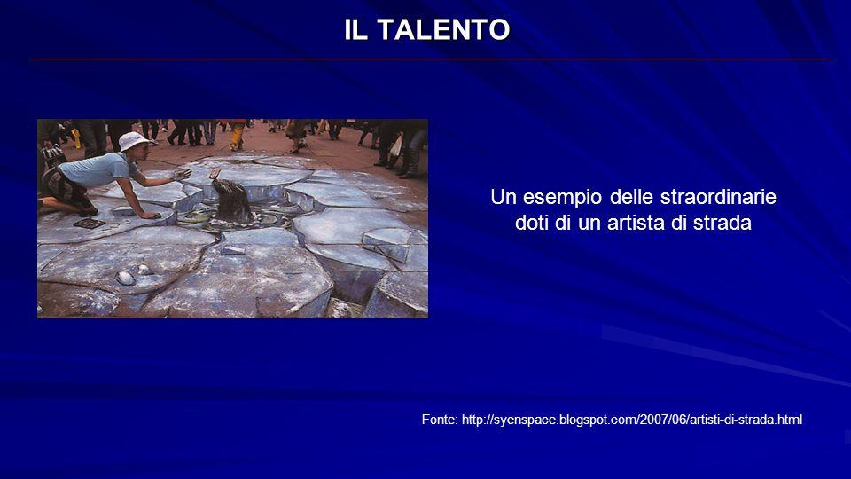 IL TALENTO Un esempio delle straordinarie doti di un artista di strada Fonte: http://syenspace.blogspot.com/2007/06/artisti-di-strada.html