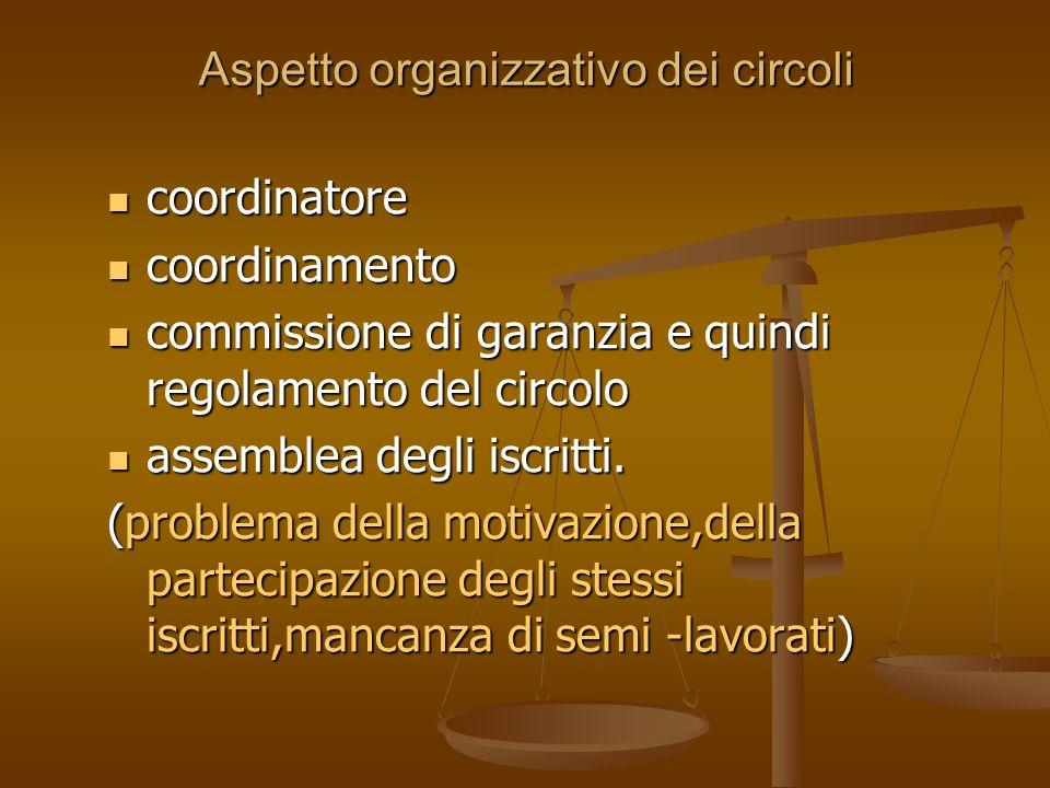 Aspetto organizzativo dei circoli coordinatore coordinatore coordinamento coordinamento commissione di garanzia e quindi regolamento del circolo commi