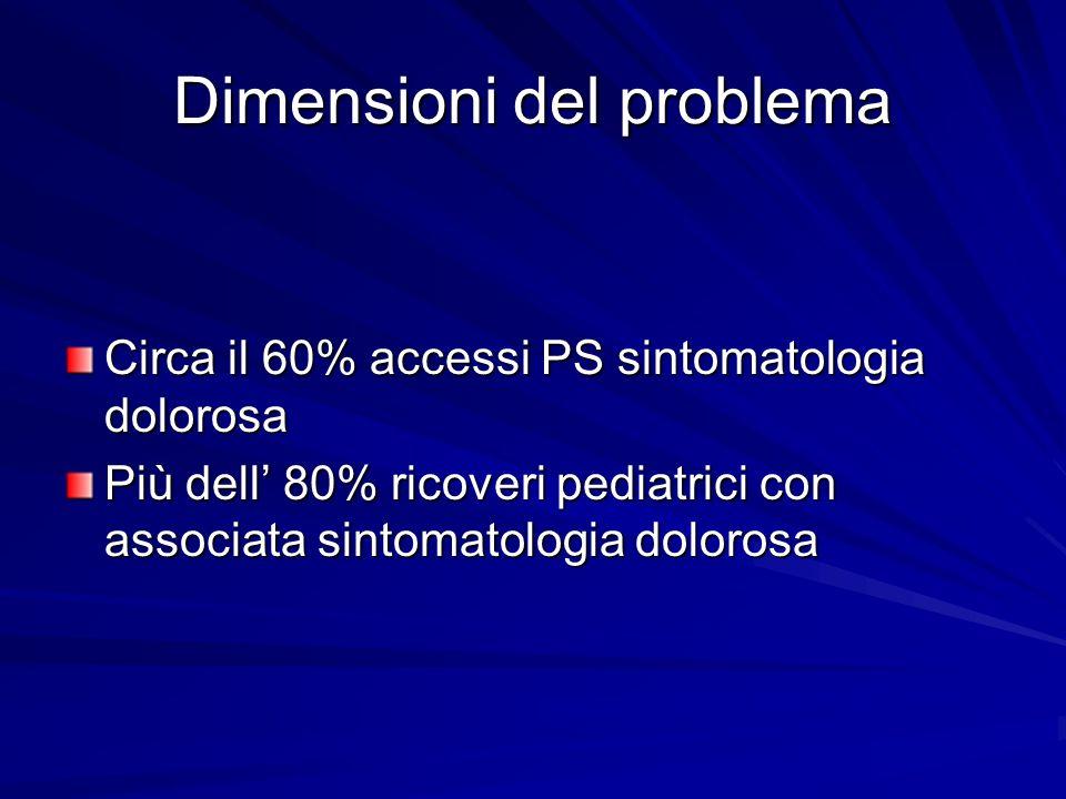 Dimensioni del problema Circa il 60% accessi PS sintomatologia dolorosa Più dell 80% ricoveri pediatrici con associata sintomatologia dolorosa