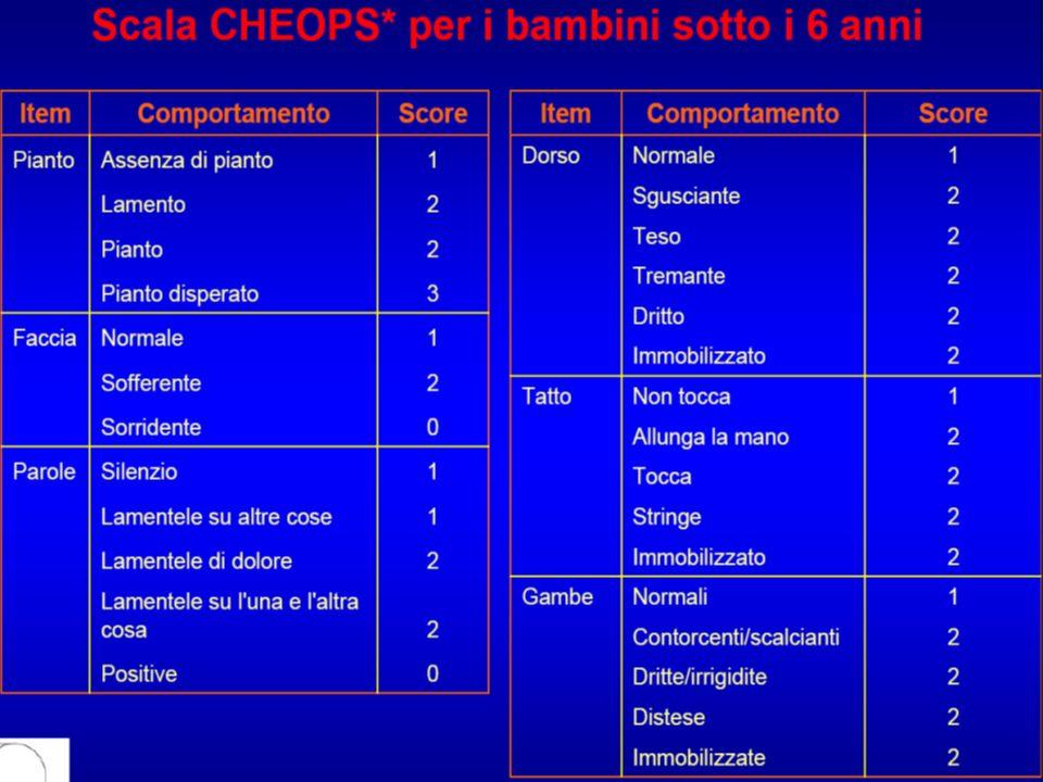 Scala CHEOPS