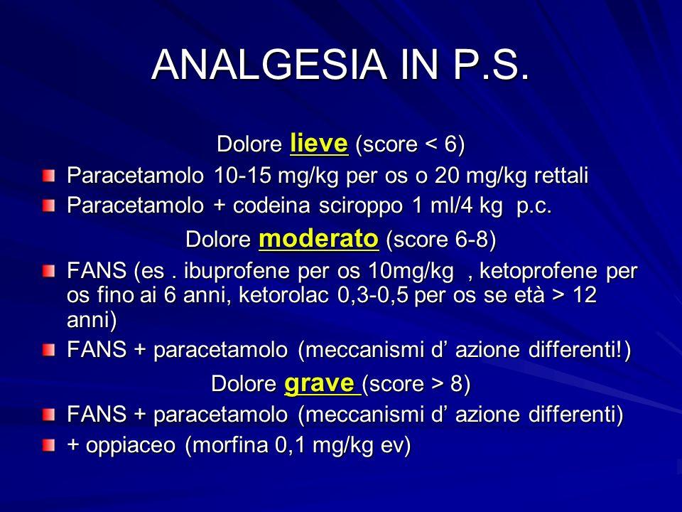 ANALGESIA IN P.S. Dolore lieve (score < 6) Paracetamolo 10-15 mg/kg per os o 20 mg/kg rettali Paracetamolo + codeina sciroppo 1 ml/4 kg p.c. Dolore mo