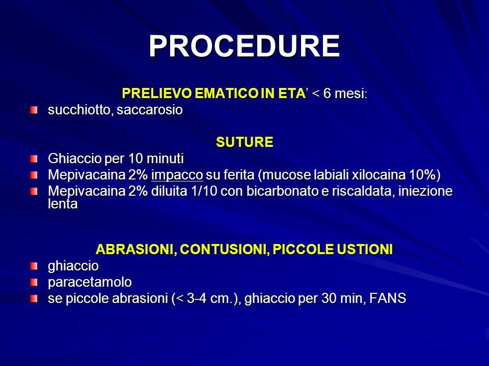 Bibliografia Il dolore in Pronto Soccorso, prevenire e curare il dolore nel bambino, Trieste settembre 2004, diapositive, G.