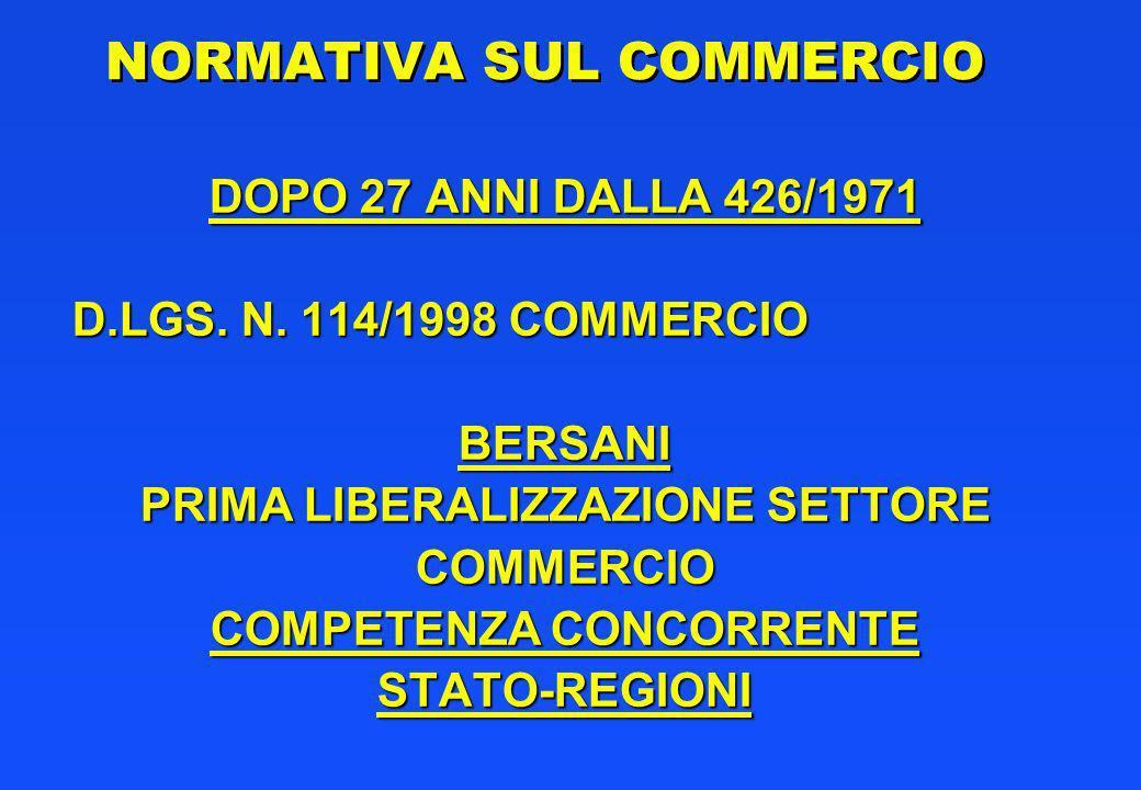 NORMATIVA SUL COMMERCIO DOPO 27 ANNI DALLA 426/1971 D.LGS. N. 114/1998 COMMERCIO BERSANI PRIMA LIBERALIZZAZIONE SETTORE COMMERCIO COMPETENZA CONCORREN