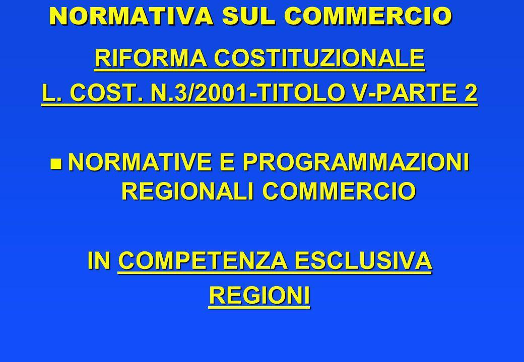 NORMATIVA SUL COMMERCIO RIFORMA COSTITUZIONALE L. COST. N.3/2001-TITOLO V-PARTE 2 n NORMATIVE E PROGRAMMAZIONI REGIONALI COMMERCIO IN COMPETENZA ESCLU