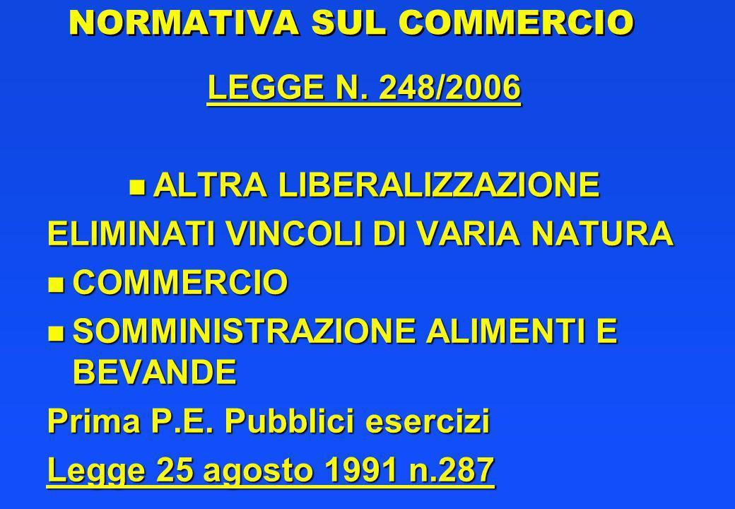NORMATIVA SUL COMMERCIO LEGGE N. 248/2006 n ALTRA LIBERALIZZAZIONE ELIMINATI VINCOLI DI VARIA NATURA n COMMERCIO n SOMMINISTRAZIONE ALIMENTI E BEVANDE