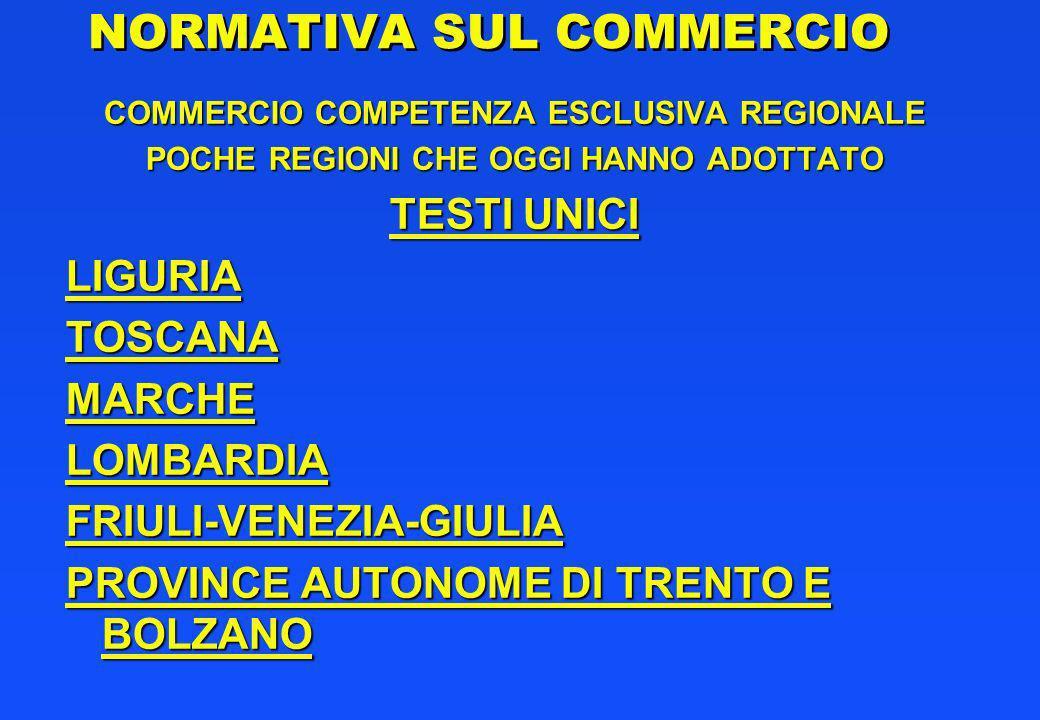 NORMATIVA SUL COMMERCIO COMMERCIO COMPETENZA ESCLUSIVA REGIONALE POCHE REGIONI CHE OGGI HANNO ADOTTATO TESTI UNICI LIGURIATOSCANAMARCHELOMBARDIAFRIULI-VENEZIA-GIULIA PROVINCE AUTONOME DI TRENTO E BOLZANO