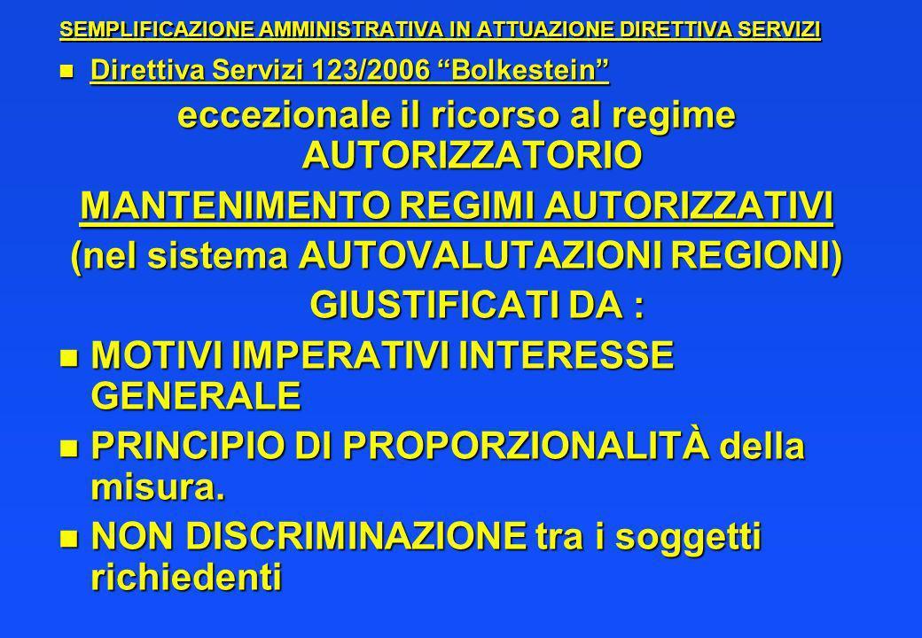 SEMPLIFICAZIONE AMMINISTRATIVA IN ATTUAZIONE DIRETTIVA SERVIZI n Direttiva Servizi 123/2006 Bolkestein eccezionale il ricorso al regime AUTORIZZATORIO MANTENIMENTO REGIMI AUTORIZZATIVI (nel sistema AUTOVALUTAZIONI REGIONI) GIUSTIFICATI DA : GIUSTIFICATI DA : n MOTIVI IMPERATIVI INTERESSE GENERALE n PRINCIPIO DI PROPORZIONALITÀ della misura.