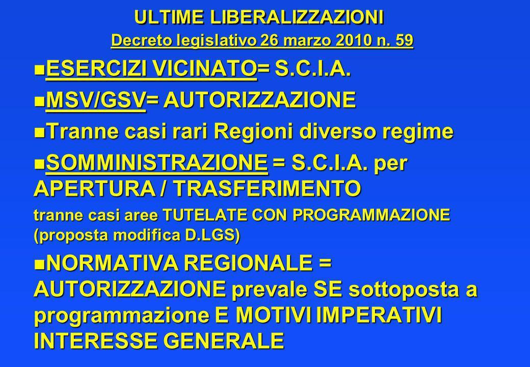 ULTIME LIBERALIZZAZIONI Decreto legislativo 26 marzo 2010 n. 59 n ESERCIZI VICINATO= S.C.I.A. n MSV/GSV= AUTORIZZAZIONE n Tranne casi rari Regioni div