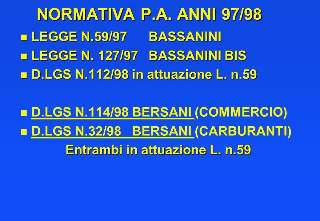 NORMATIVA P.A. ANNI 97/98 n LEGGE N.59/97 BASSANINI n LEGGE N. 127/97 BASSANINI BIS n D.LGS N.112/98 in attuazione L. n.59 n n D.LGS N.114/98 BERSANI