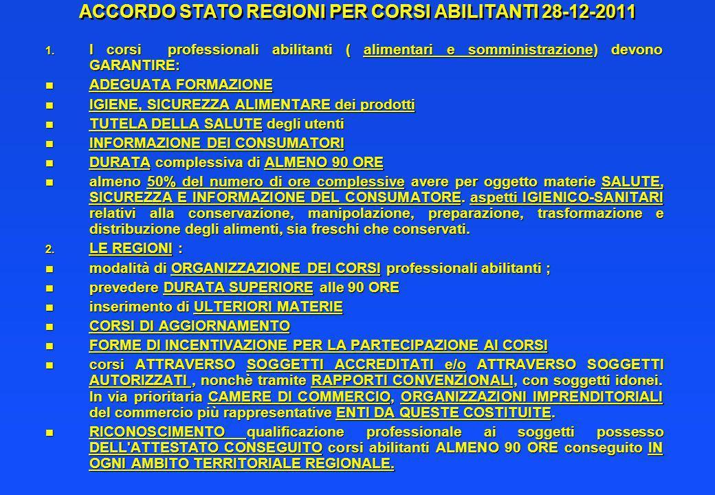 ACCORDO STATO REGIONI PER CORSI ABILITANTI 28-12-2011 1.