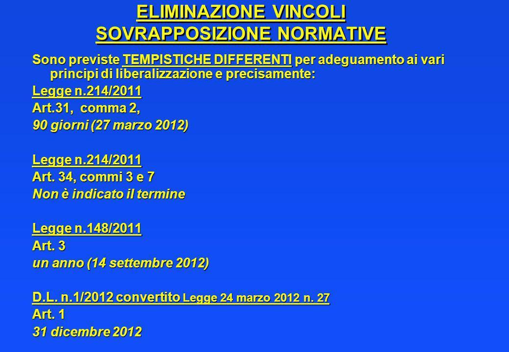 ELIMINAZIONE VINCOLI SOVRAPPOSIZIONE NORMATIVE Sono previste TEMPISTICHE DIFFERENTI per adeguamento ai vari principi di liberalizzazione e precisamente: Legge n.214/2011 Art.31, comma 2, 90 giorni (27 marzo 2012) Legge n.214/2011 Art.