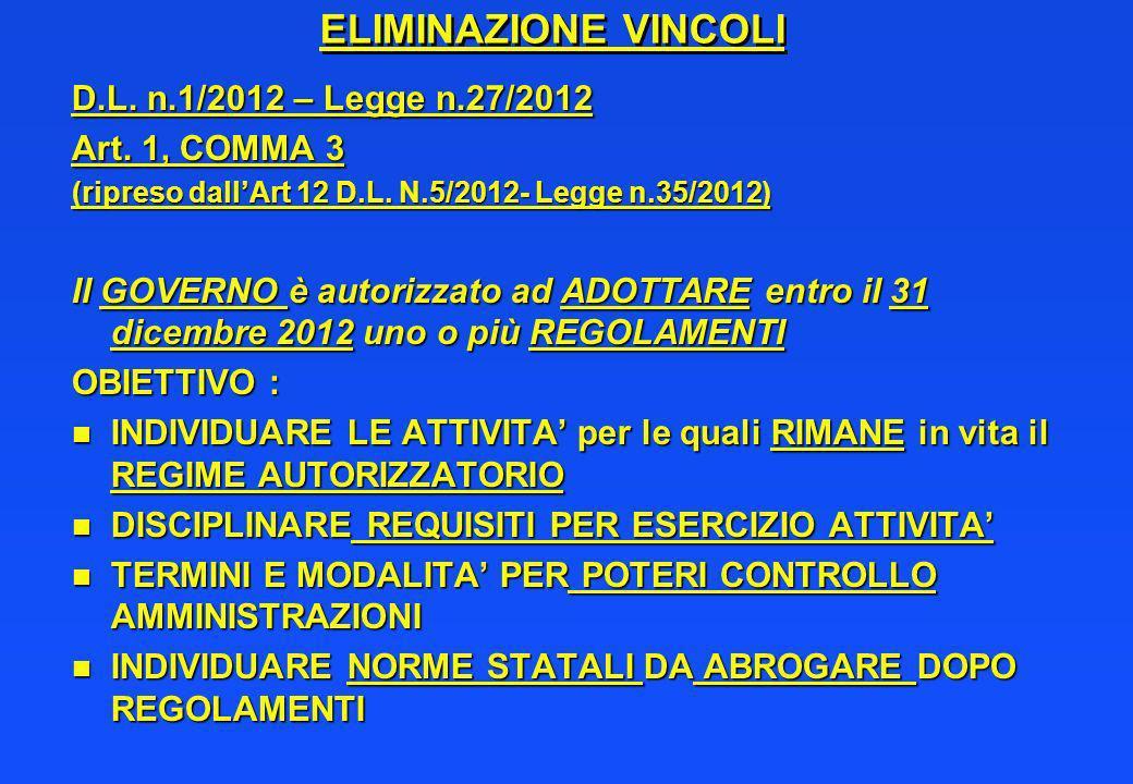 ELIMINAZIONE VINCOLI D.L. n.1/2012 – Legge n.27/2012 Art. 1, COMMA 3 (ripreso dallArt 12 D.L. N.5/2012- Legge n.35/2012) Il GOVERNO è autorizzato ad A