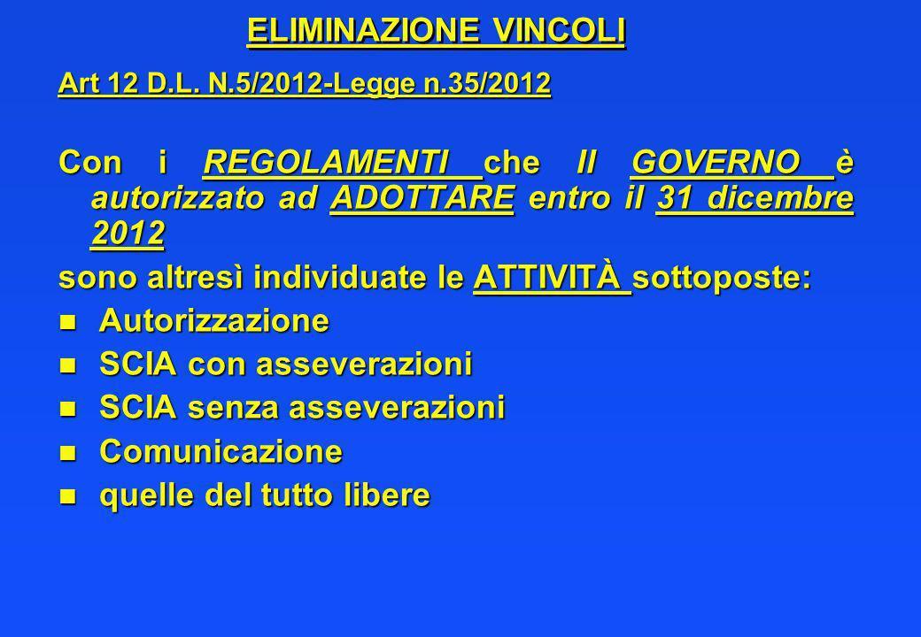 ELIMINAZIONE VINCOLI Art 12 D.L. N.5/2012-Legge n.35/2012 Con i REGOLAMENTI che Il GOVERNO è autorizzato ad ADOTTARE entro il 31 dicembre 2012 sono al