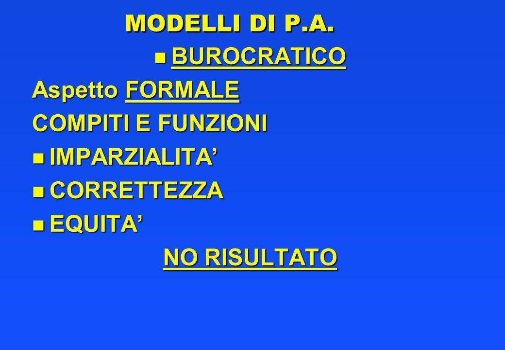 MODELLI DI P.A.