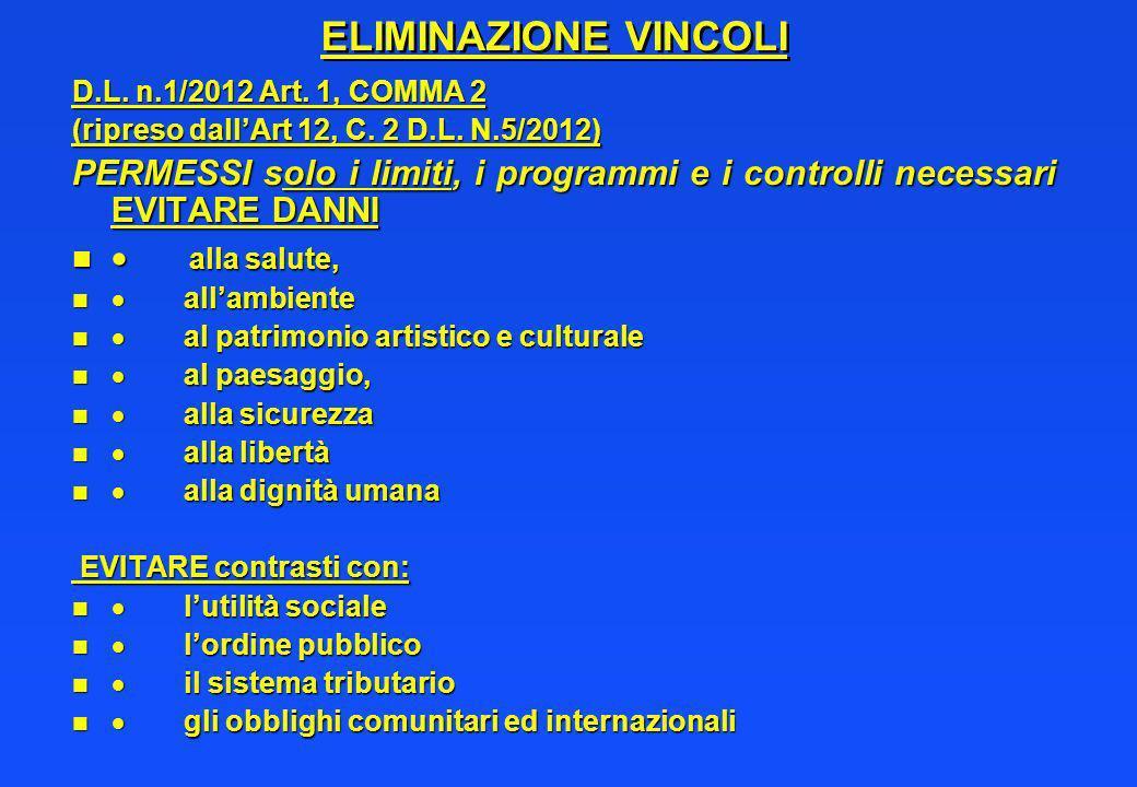 ELIMINAZIONE VINCOLI D.L. n.1/2012 Art. 1, COMMA 2 (ripreso dallArt 12, C. 2 D.L. N.5/2012) PERMESSI solo i limiti, i programmi e i controlli necessar
