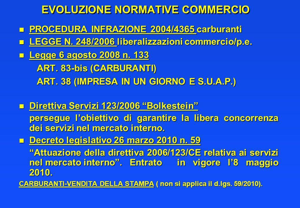 EVOLUZIONE NORMATIVE COMMERCIO n PROCEDURA INFRAZIONE 2004/4365 carburanti n LEGGE N. 248/2006 liberalizzazioni commercio/p.e. n Legge 6 agosto 2008 n