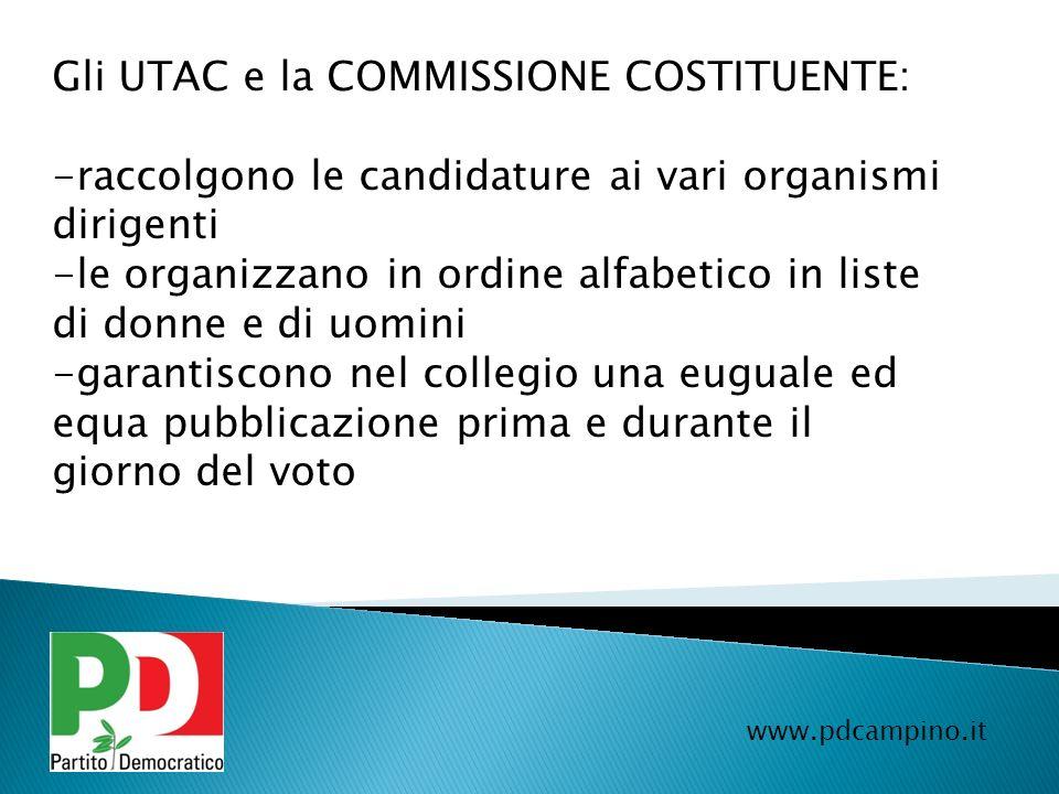 Gli UTAC e la COMMISSIONE COSTITUENTE: -r-raccolgono le candidature ai vari organismi dirigenti -l-le organizzano in ordine alfabetico in liste di don