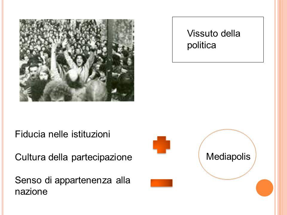 Mediapolis Fiducia nelle istituzioni Cultura della partecipazione Senso di appartenenza alla nazione Vissuto della politica