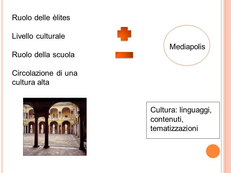 Mediapolis Ruolo delle èlites Livello culturale Ruolo della scuola Circolazione di una cultura alta Cultura: linguaggi, contenuti, tematizzazioni