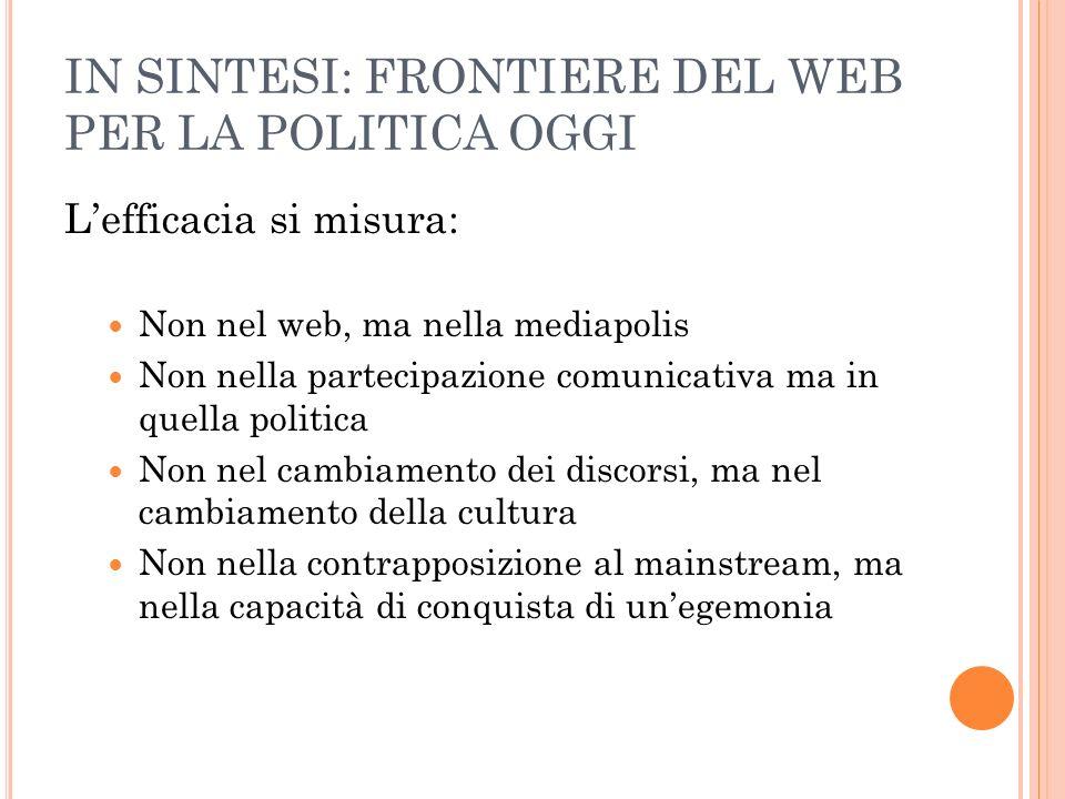 IN SINTESI: FRONTIERE DEL WEB PER LA POLITICA OGGI Lefficacia si misura: Non nel web, ma nella mediapolis Non nella partecipazione comunicativa ma in