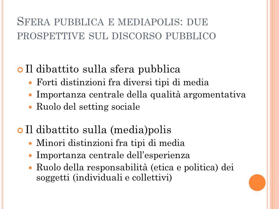 S FERA PUBBLICA E MEDIAPOLIS : DUE PROSPETTIVE SUL DISCORSO PUBBLICO Il dibattito sulla sfera pubblica Forti distinzioni fra diversi tipi di media Imp