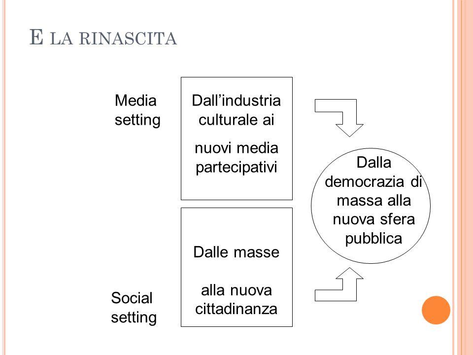 E LA RINASCITA Media setting Social setting Dalla democrazia di massa alla nuova sfera pubblica Dallindustria culturale ai nuovi media partecipativi D