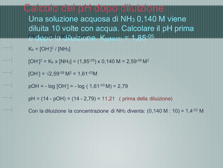 Calcolo del pH dopo diluizione Una soluzione acquosa di NH 3 0,140 M viene diluita 10 volte con acqua. Calcolare il pH prima e dopo la diluizione. K b