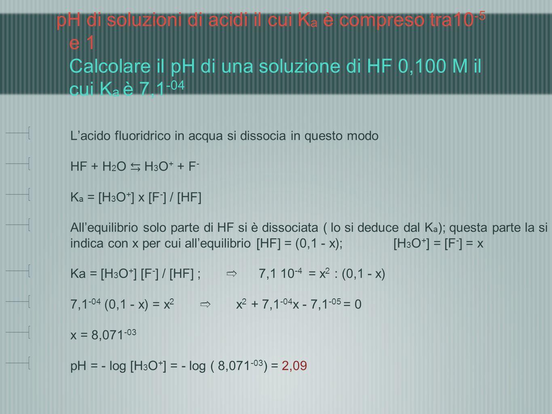 pH di soluzioni di acidi il cui K a è compreso tra10 -5 e 1 Calcolare il pH di una soluzione di HF 0,100 M il cui K a è 7,1 -04 Lacido fluoridrico in