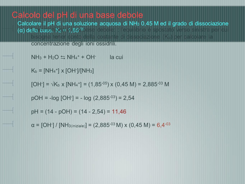 Calcolo del pH di una base debole Calcolare il pH di una soluzione acquosa di NH 3 0,45 M ed il grado di dissociazione (α) della base. K b = 1,85 -05
