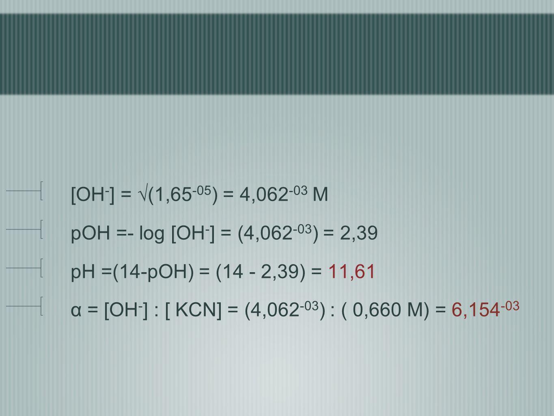 [OH - ] = (1,65 -05 ) = 4,062 -03 M pOH =- log [OH - ] = (4,062 -03 ) = 2,39 pH =(14-pOH) = (14 - 2,39) = 11,61 α = [OH - ] : [ KCN] = (4,062 -03 ) :