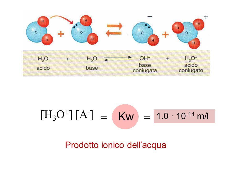 [H 3 O + ] [A - ] = Kw Prodotto ionico dellacqua = 1.0 · 10 -14 m/l