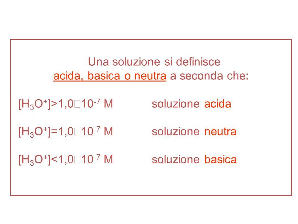 Una soluzione si definisce acida, basica o neutra a seconda che: [H 3 O + ]>1,0 10 -7 M soluzione acida [H 3 O + ]=1,0 10 -7 M soluzione neutra [H 3 O + ]<1,0 10 -7 M soluzione basica