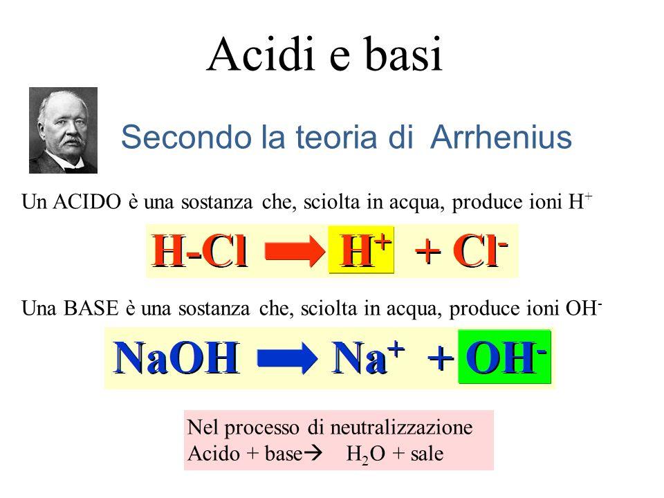 Acidi e basi Un ACIDO è un donatore di protoni H + HCl + H 2 O H 3 O + + Cl - Una BASE è un accettore di protoni H + NH 3 +H 2 O NaH 4 + + OH - Questa definizione non è vincolata alla presenza del solvente; una reazione acido-base può avvenire quindi in un solvente qualunque, in assenza di solvente ed in qualunque stato di aggregazione delle sostanze.