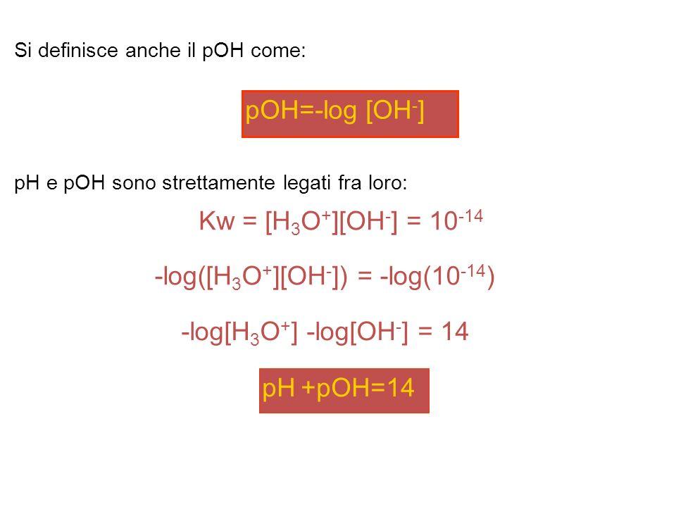 Si definisce anche il pOH come: pOH=-log [OH - ] pH e pOH sono strettamente legati fra loro: Kw = [H 3 O + ][OH - ] = 10 -14 -log([H 3 O + ][OH - ]) = -log(10 -14 ) -log[H 3 O + ] -log[OH - ] = 14 pH +pOH=14