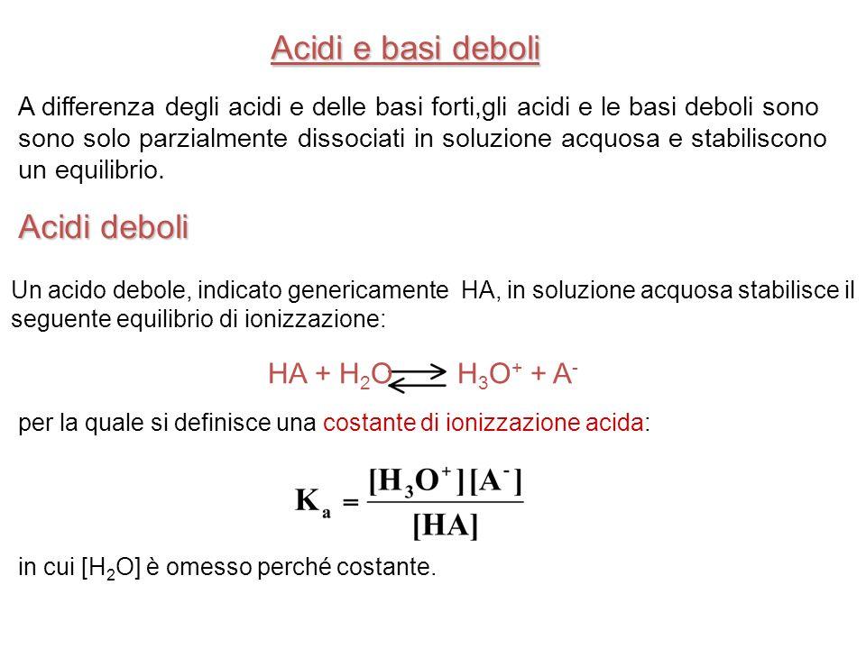 A differenza degli acidi e delle basi forti,gli acidi e le basi deboli sono sono solo parzialmente dissociati in soluzione acquosa e stabiliscono un equilibrio.