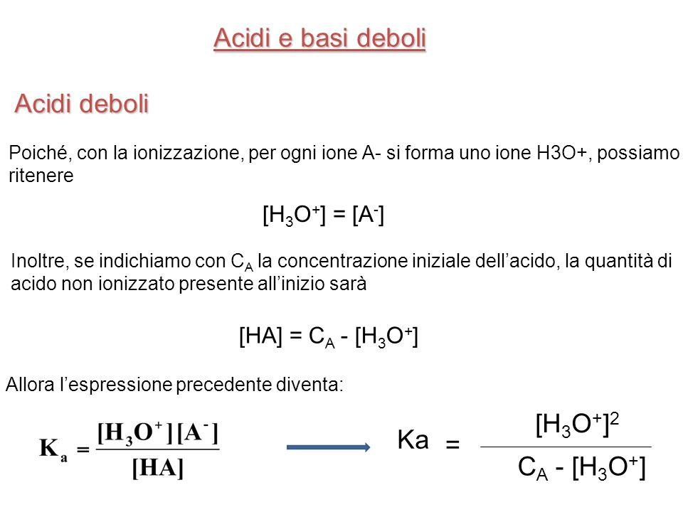 Poiché, con la ionizzazione, per ogni ione A- si forma uno ione H3O+, possiamo ritenere Acidi e basi deboli Acidi deboli Inoltre, se indichiamo con C A la concentrazione iniziale dellacido, la quantità di acido non ionizzato presente allinizio sarà [H 3 O + ] = [A - ] [HA] = C A - [H 3 O + ] Allora lespressione precedente diventa: [H 3 O + ] 2 C A - [H 3 O + ] = Ka