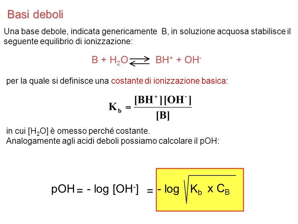 Una base debole, indicata genericamente B, in soluzione acquosa stabilisce il seguente equilibrio di ionizzazione: Basi deboli B + H 2 O BH + + OH - per la quale si definisce una costante di ionizzazione basica: in cui [H 2 O] è omesso perché costante.