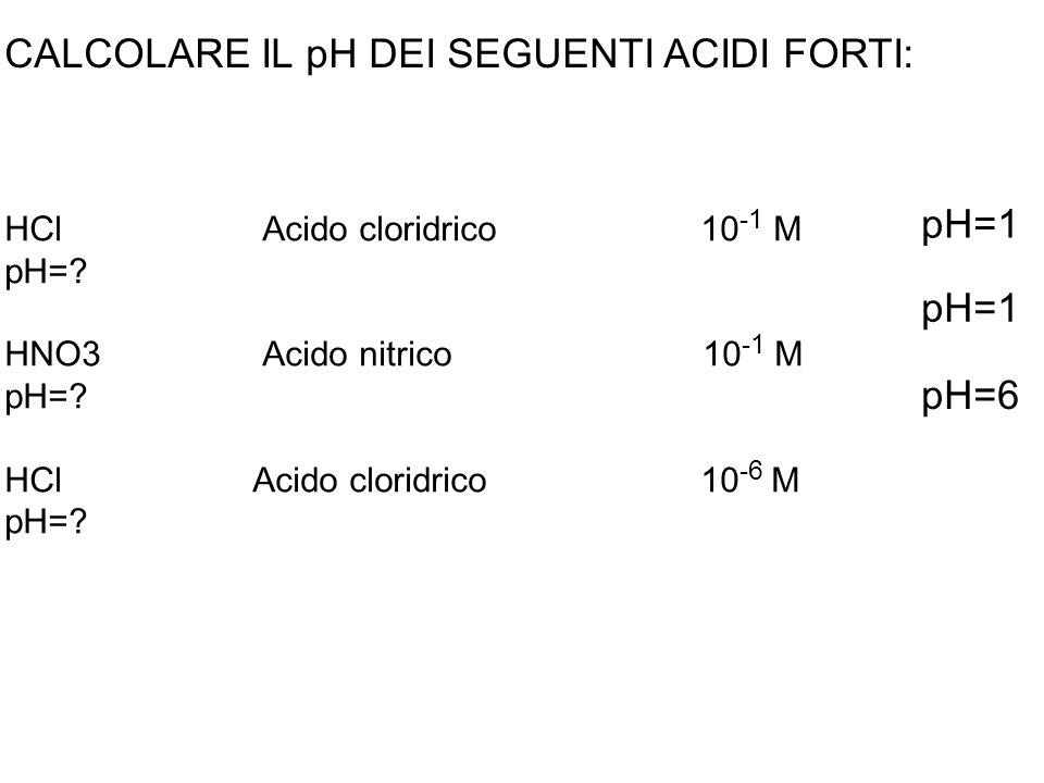CALCOLARE IL pH DEI SEGUENTI ACIDI FORTI: HCl Acido cloridrico 10 -1 M pH=.
